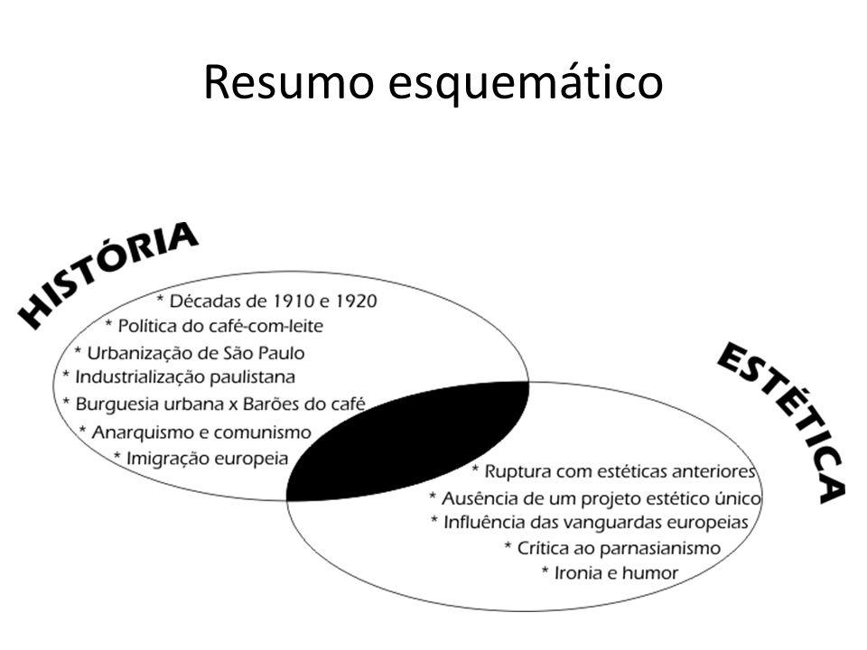 De volta ao Brasil, em 1914, realizou sua primeira exposição individual Outra vez Anita, pensava em partir para continuar seus estudos.
