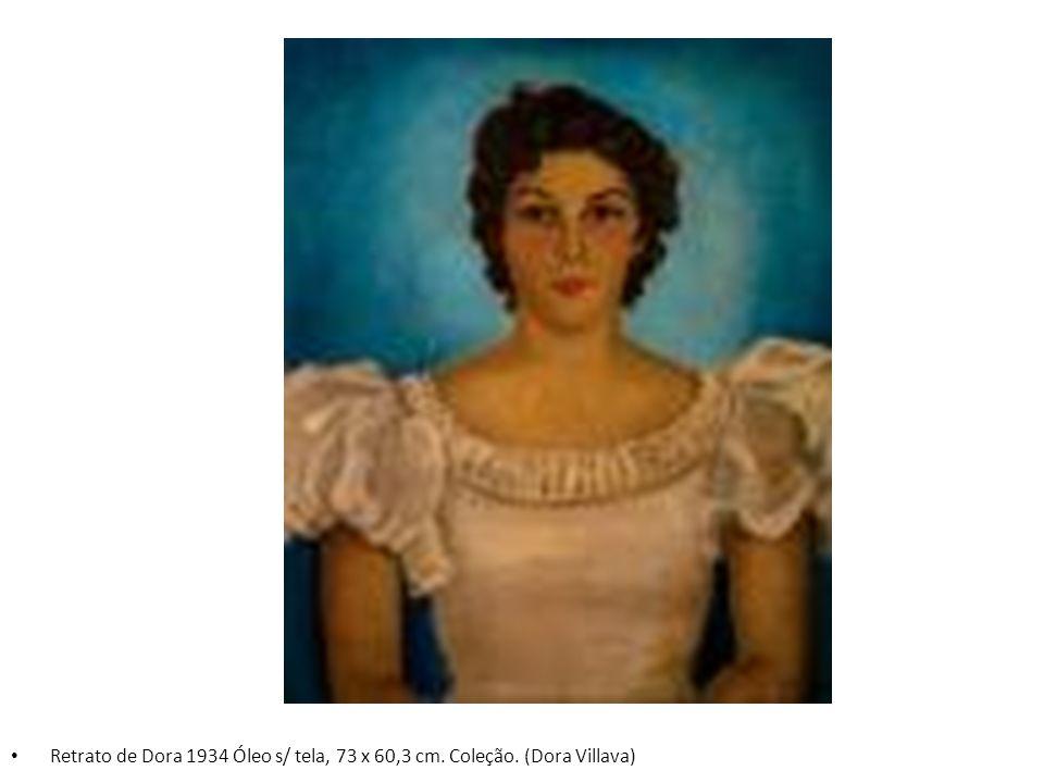 Retrato de Dora 1934 Óleo s/ tela, 73 x 60,3 cm. Coleção. (Dora Villava)
