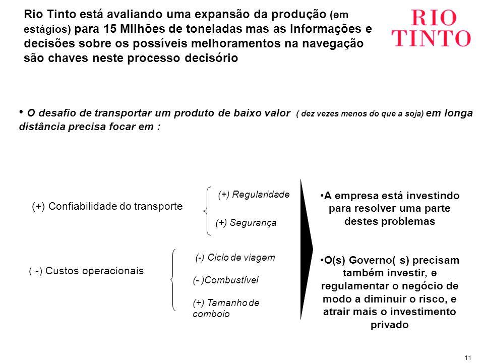 11 Rio Tinto está avaliando uma expansão da produção (em estágios) para 15 Milhões de toneladas mas as informações e decisões sobre os possíveis melhoramentos na navegação são chaves neste processo decisório (+) Confiabilidade do transporte ( -) Custos operacionais (+) Regularidade (+) Segurança (-) Ciclo de viagem (- )Combustível (+) Tamanho de comboio O desafio de transportar um produto de baixo valor ( dez vezes menos do que a soja) em longa distância precisa focar em : A empresa está investindo para resolver uma parte destes problemas O(s) Governo( s) precisam também investir, e regulamentar o negócio de modo a diminuir o risco, e atrair mais o investimento privado