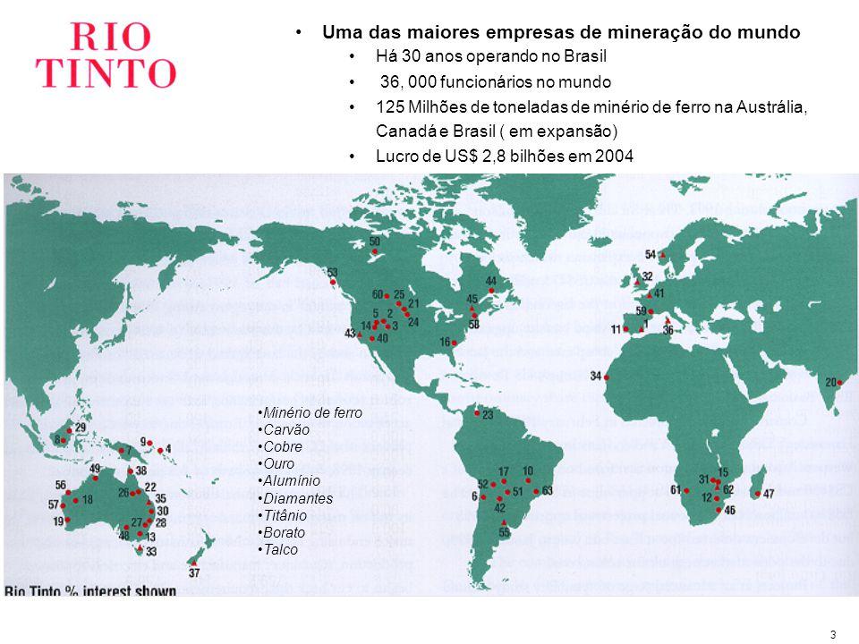 3 Uma das maiores empresas de mineração do mundo Há 30 anos operando no Brasil 36, 000 funcionários no mundo 125 Milhões de toneladas de minério de ferro na Austrália, Canadá e Brasil ( em expansão) Lucro de US$ 2,8 bilhões em 2004 Minério de ferro Carvão Cobre Ouro Alumínio Diamantes Titânio Borato Talco