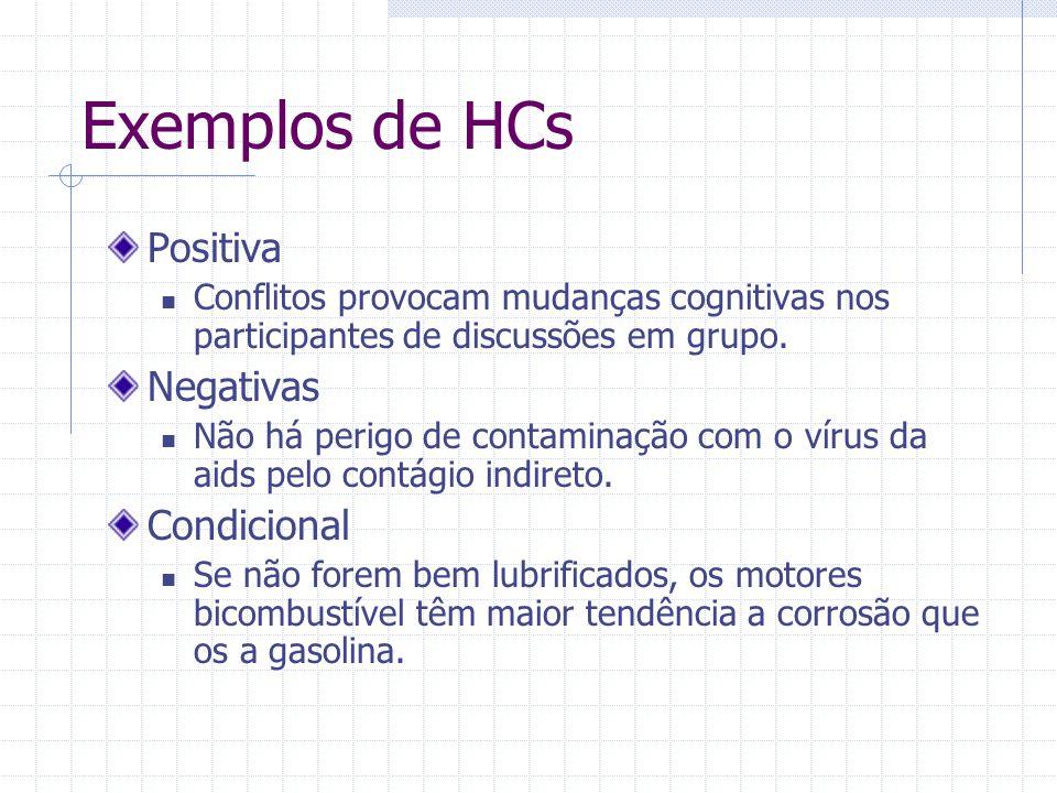 Exemplos de HCs Positiva Conflitos provocam mudanças cognitivas nos participantes de discussões em grupo. Negativas Não há perigo de contaminação com