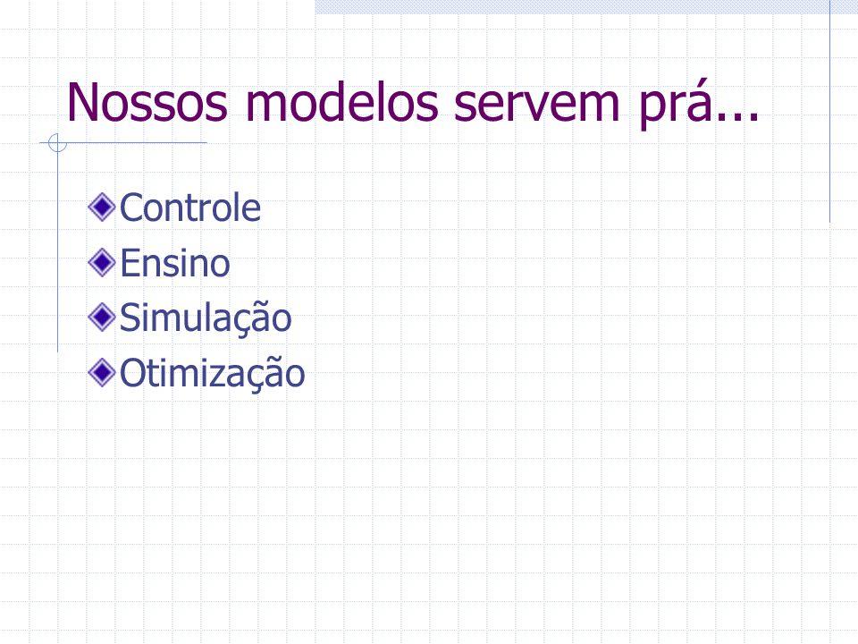 Nossos modelos servem prá... Controle Ensino Simulação Otimização