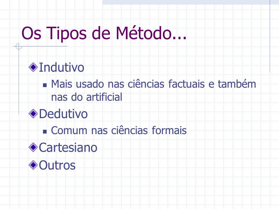 Os Tipos de Método... Indutivo Mais usado nas ciências factuais e também nas do artificial Dedutivo Comum nas ciências formais Cartesiano Outros