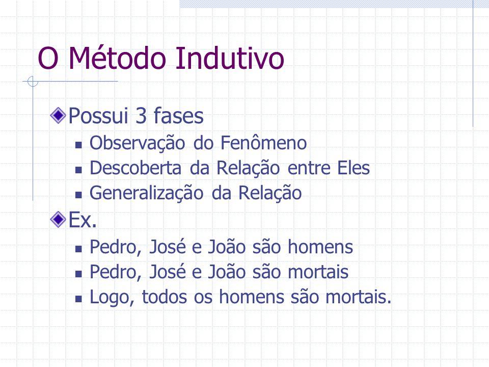 O Método Indutivo Possui 3 fases Observação do Fenômeno Descoberta da Relação entre Eles Generalização da Relação Ex. Pedro, José e João são homens Pe
