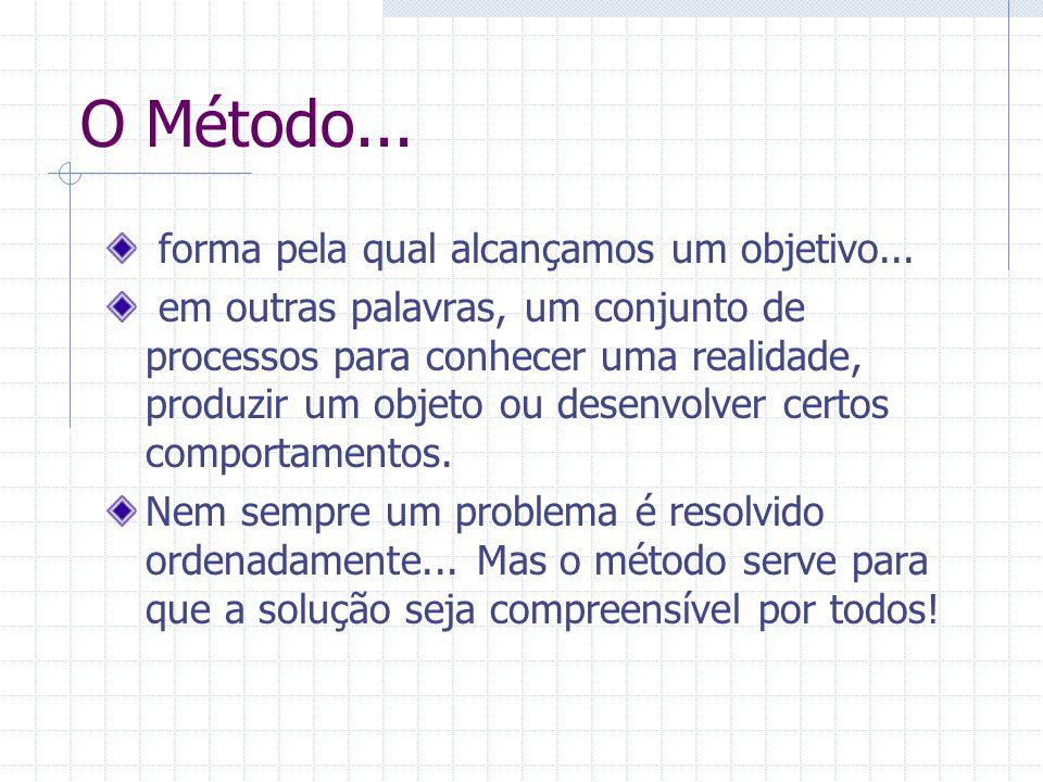 O Método... forma pela qual alcançamos um objetivo... em outras palavras, um conjunto de processos para conhecer uma realidade, produzir um objeto ou