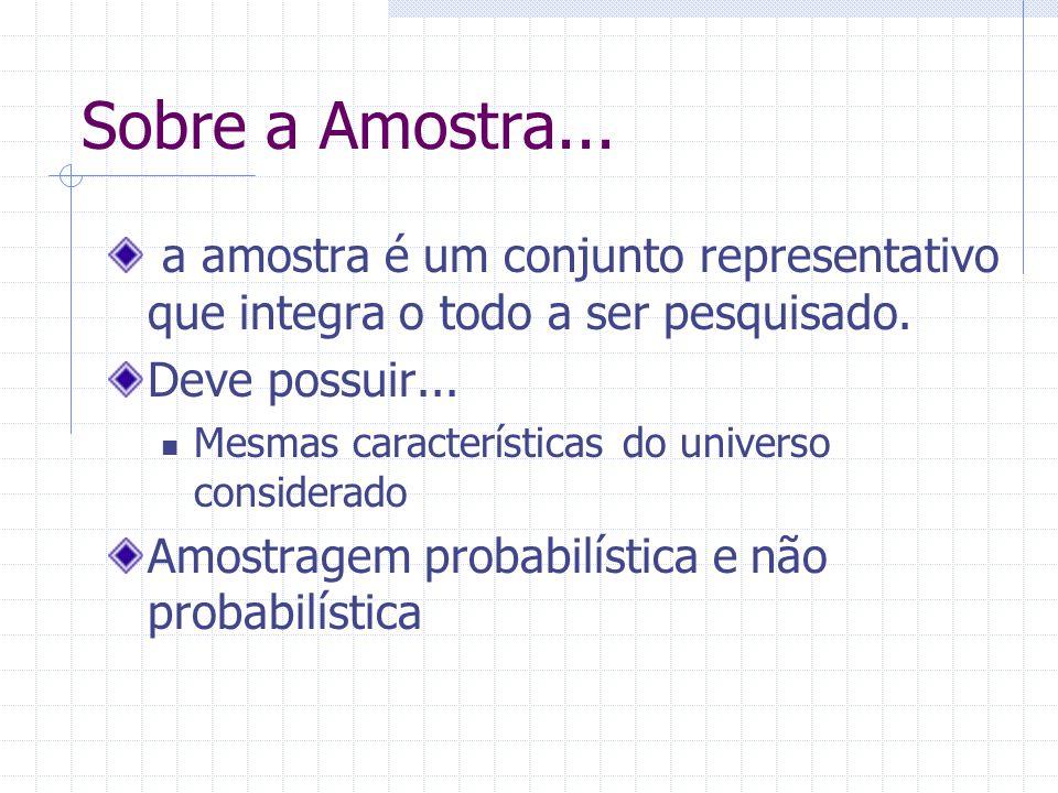 Sobre a Amostra... a amostra é um conjunto representativo que integra o todo a ser pesquisado. Deve possuir... Mesmas características do universo cons