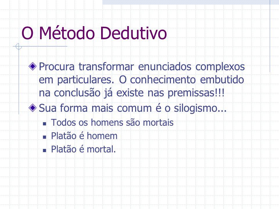 O Método Dedutivo Procura transformar enunciados complexos em particulares. O conhecimento embutido na conclusão já existe nas premissas!!! Sua forma