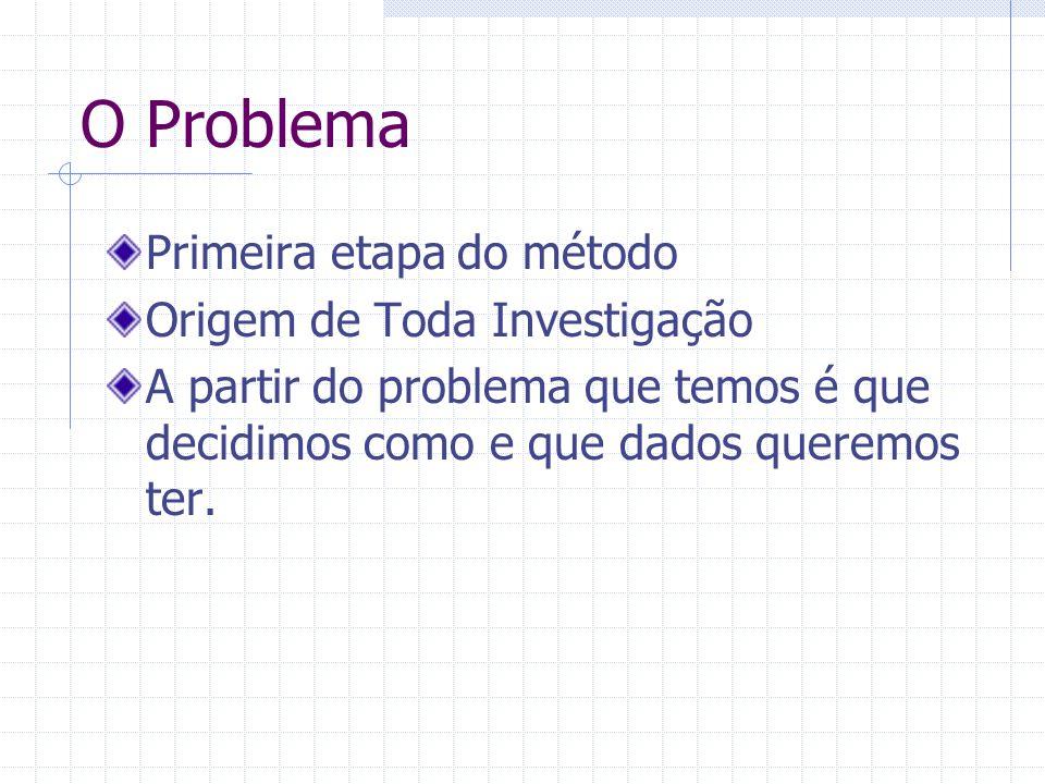 O Problema Primeira etapa do método Origem de Toda Investigação A partir do problema que temos é que decidimos como e que dados queremos ter.