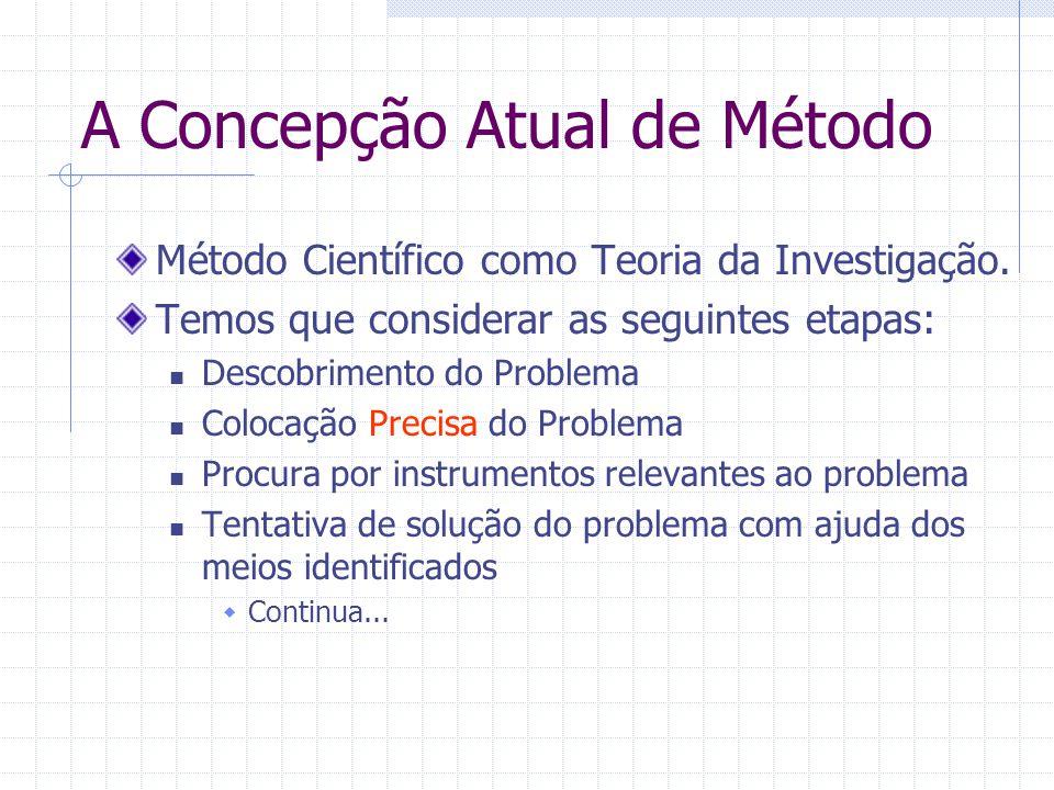 A Concepção Atual de Método Método Científico como Teoria da Investigação. Temos que considerar as seguintes etapas: Descobrimento do Problema Colocaç