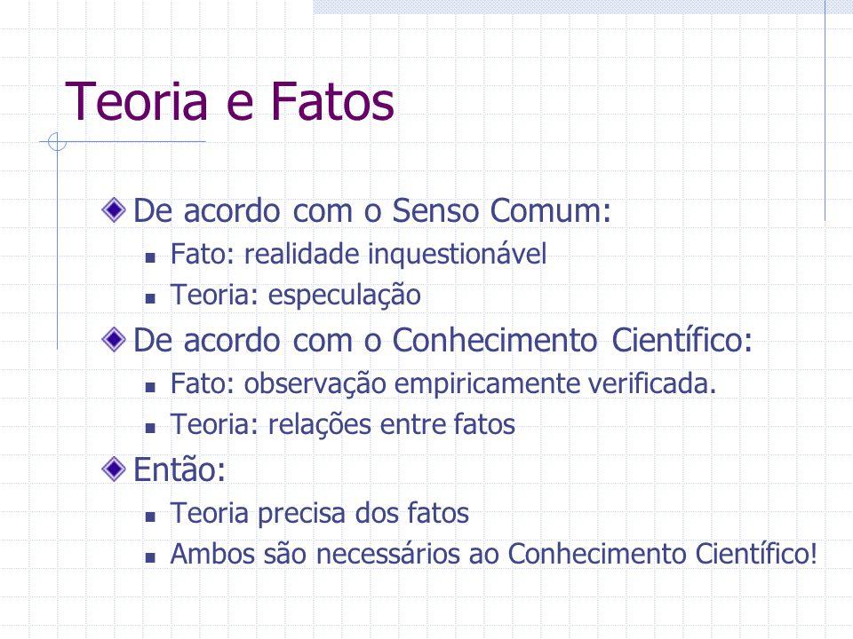 Teoria e Fatos De acordo com o Senso Comum: Fato: realidade inquestionável Teoria: especulação De acordo com o Conhecimento Científico: Fato: observaç