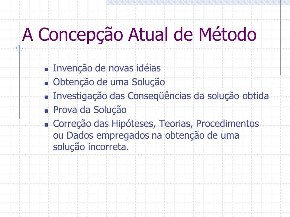 A Concepção Atual de Método Invenção de novas idéias Obtenção de uma Solução Investigação das Conseqüências da solução obtida Prova da Solução Correçã