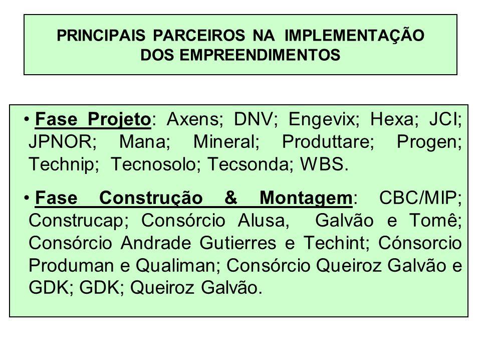 PRINCIPAIS PARCEIROS NA IMPLEMENTAÇÃO DOS EMPREENDIMENTOS Fase Projeto: Axens; DNV; Engevix; Hexa; JCI; JPNOR; Mana; Mineral; Produttare; Progen; Tech