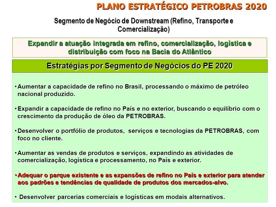 Aumentar a capacidade de refino no Brasil, processando o máximo de petróleo nacional produzido.Aumentar a capacidade de refino no Brasil, processando