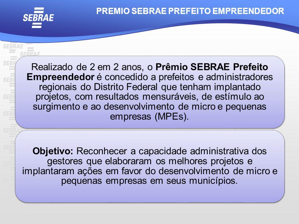 Realizado de 2 em 2 anos, o Prêmio SEBRAE Prefeito Empreendedor é concedido a prefeitos e administradores regionais do Distrito Federal que tenham imp