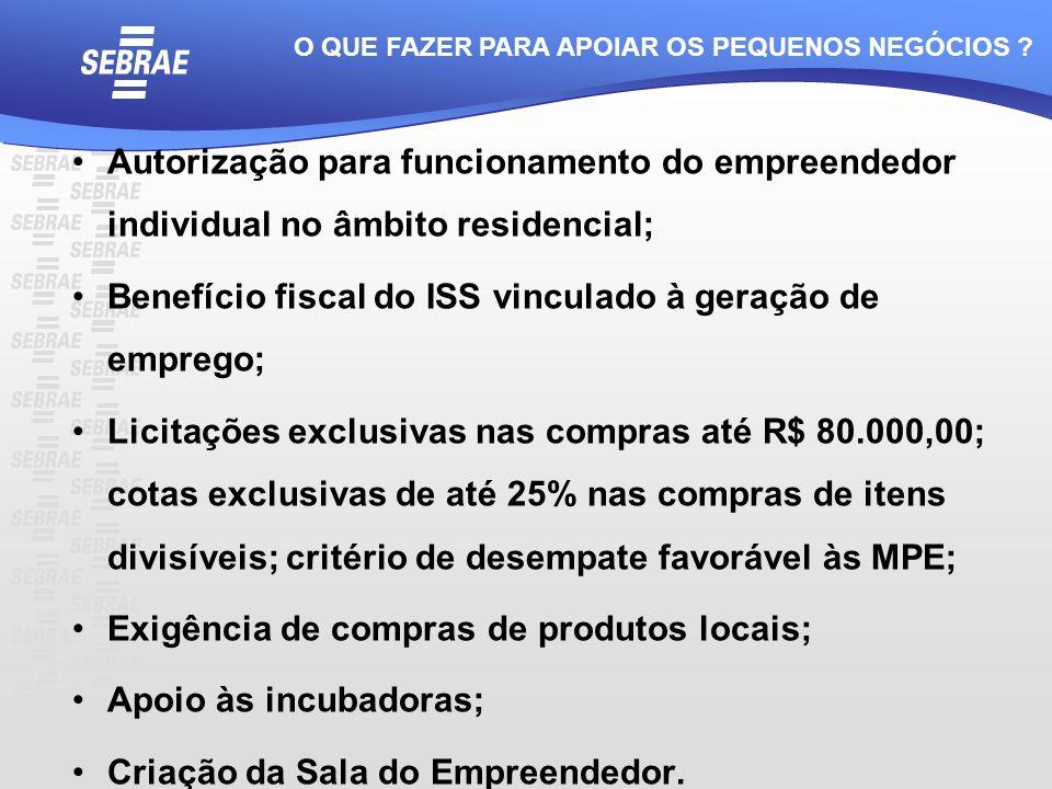 Autorização para funcionamento do empreendedor individual no âmbito residencial; Benefício fiscal do ISS vinculado à geração de emprego; Licitações ex