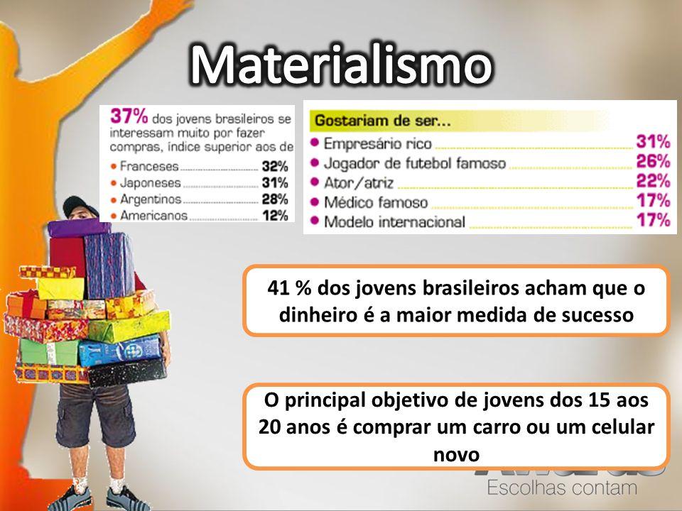 41 % dos jovens brasileiros acham que o dinheiro é a maior medida de sucesso O principal objetivo de jovens dos 15 aos 20 anos é comprar um carro ou um celular novo
