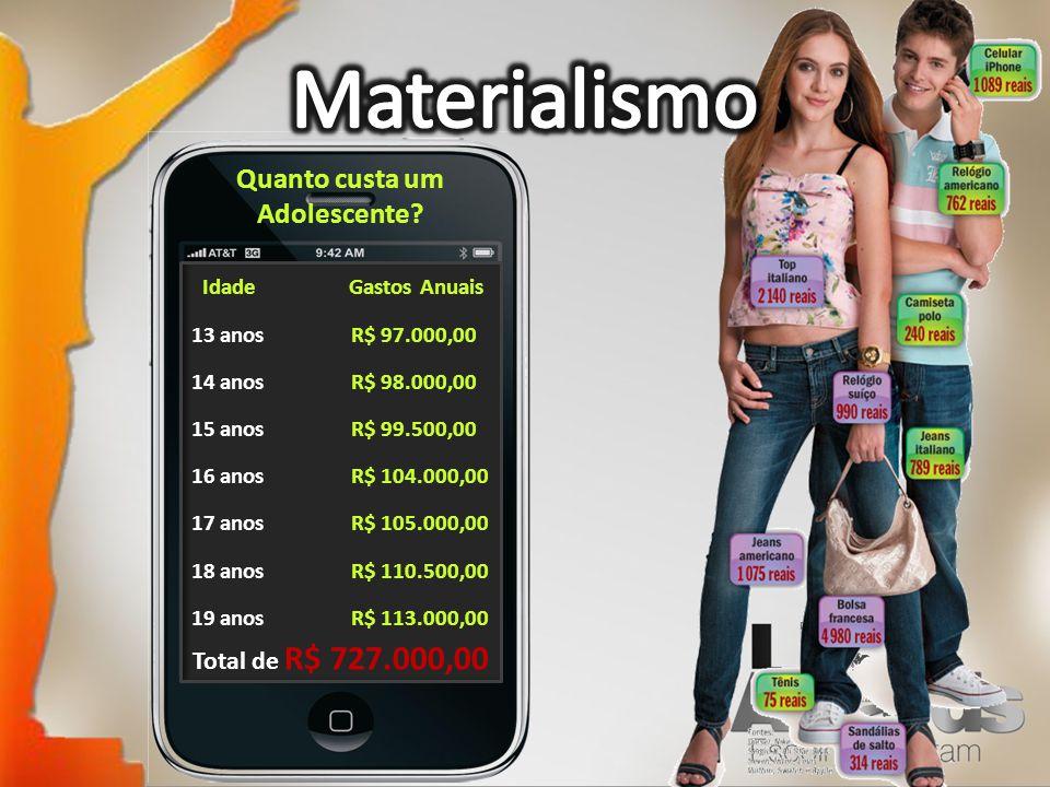 Quanto custa um Adolescente? Idade Gastos Anuais 13 anos R$ 97.000,00 14 anos R$ 98.000,00 15 anos R$ 99.500,00 16 anos R$ 104.000,00 17 anos R$ 105.0
