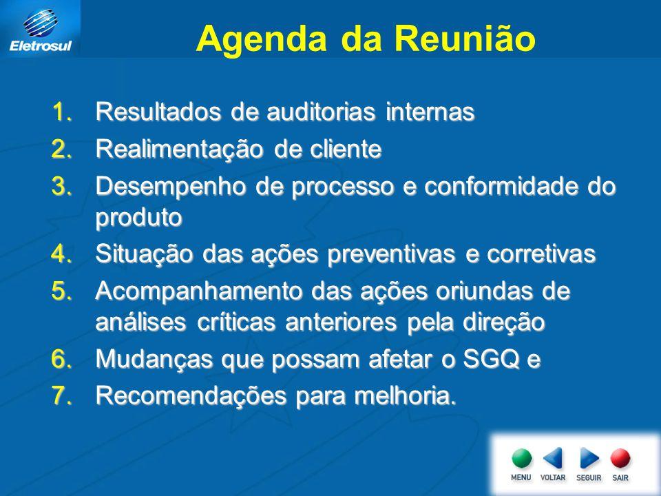 Agenda da Reunião 1.Resultados de auditorias internas 2.Realimentação de cliente 3.Desempenho de processo e conformidade do produto 4.Situação das açõ