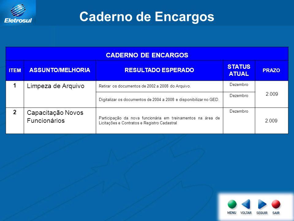 CADERNO DE ENCARGOS ITEM ASSUNTO/MELHORIARESULTADO ESPERADO STATUS ATUAL PRAZO 1 Limpeza de Arquivo Retirar os documentos de 2002 a 2008 do Arquivo. D