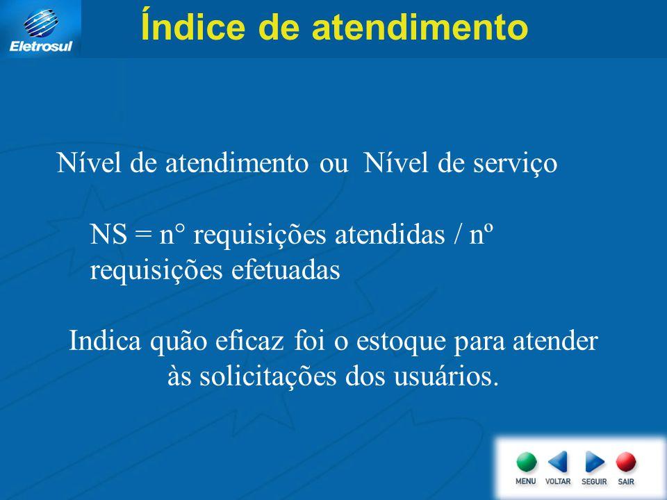 Índice de atendimento Nível de atendimento ou Nível de serviço NS = n° requisições atendidas / nº requisições efetuadas Indica quão eficaz foi o estoq
