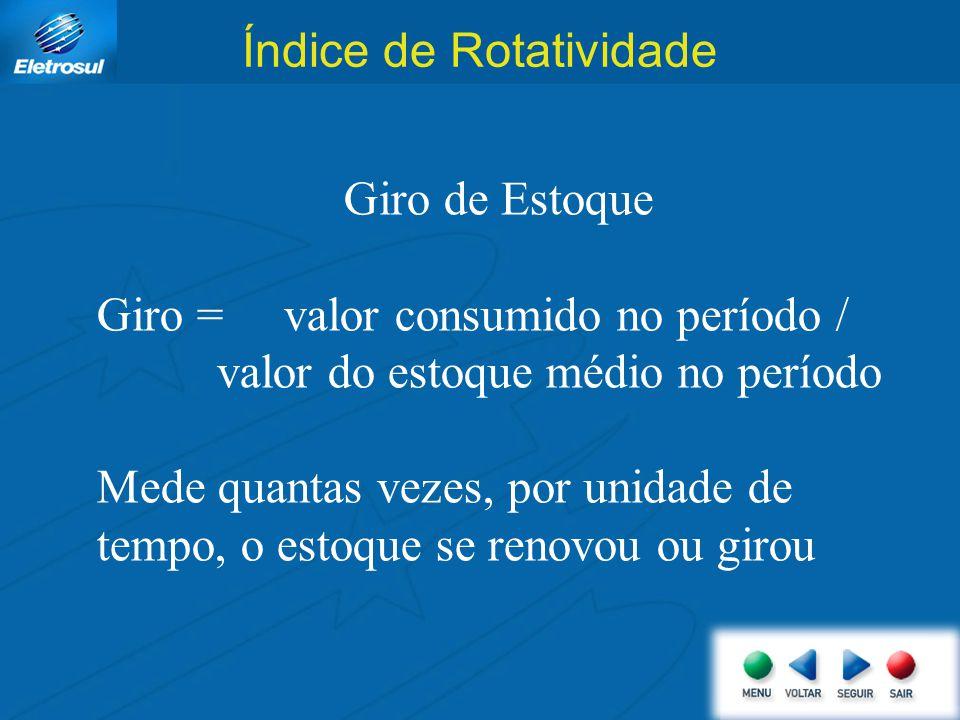 Índice de Rotatividade Giro de Estoque Giro = valor consumido no período / valor do estoque médio no período Mede quantas vezes, por unidade de tempo,