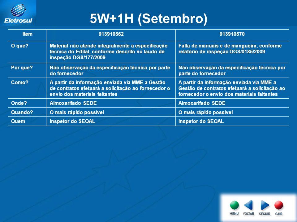 5W+1H (Setembro) Item913910562913910570 O que?Material não atende integralmente a especificação técnica do Edital, conforme descrito no laudo de inspe
