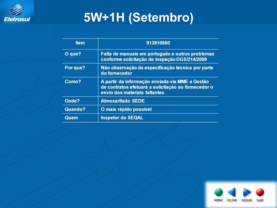 5W+1H (Setembro) Item913910660 O que?Falta de manuais em português e outros problemas conforme solicitação de inspeção DGS/214/2009 Por que?Não observ
