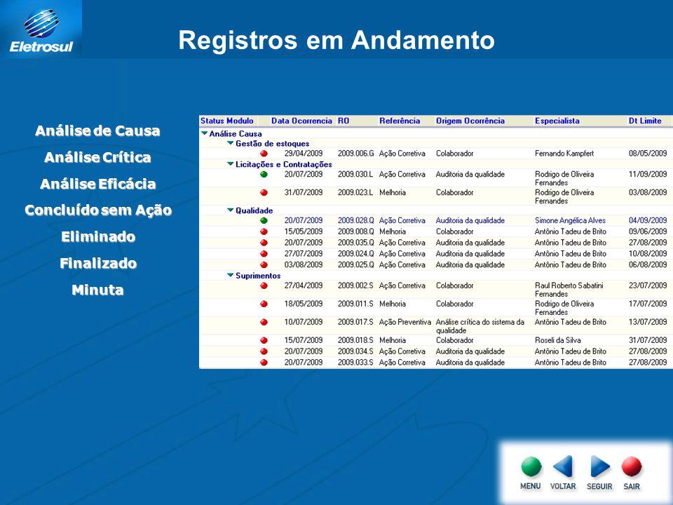 Registros em Andamento Análise de Causa Análise Crítica Análise Eficácia Concluído sem Ação Eliminado Finalizado Minuta