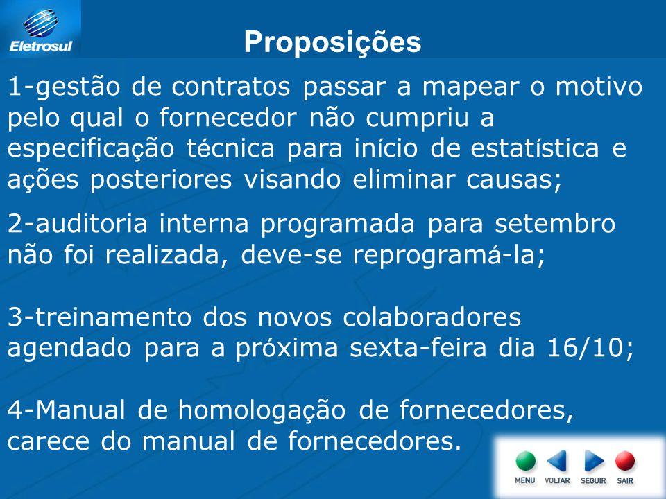 Proposições 1-gestão de contratos passar a mapear o motivo pelo qual o fornecedor não cumpriu a especifica ç ão t é cnica para in í cio de estat í sti