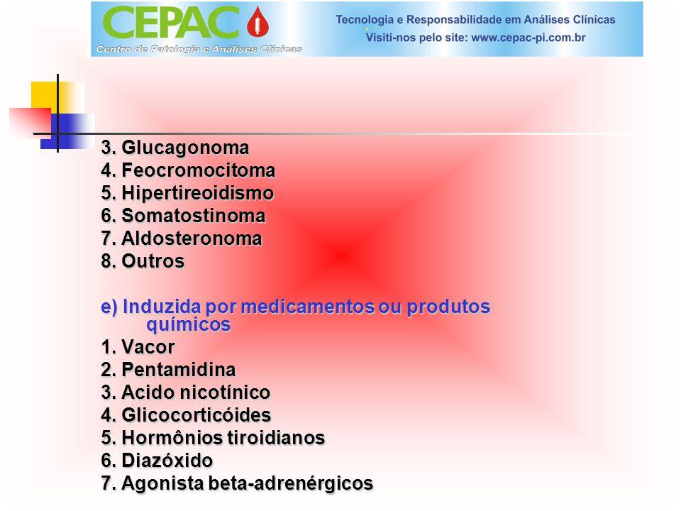 3. Glucagonoma 4. Feocromocitoma 5. Hipertireoidismo 6. Somatostinoma 7. Aldosteronoma 8. Outros e) Induzida por medicamentos ou produtos químicos 1.