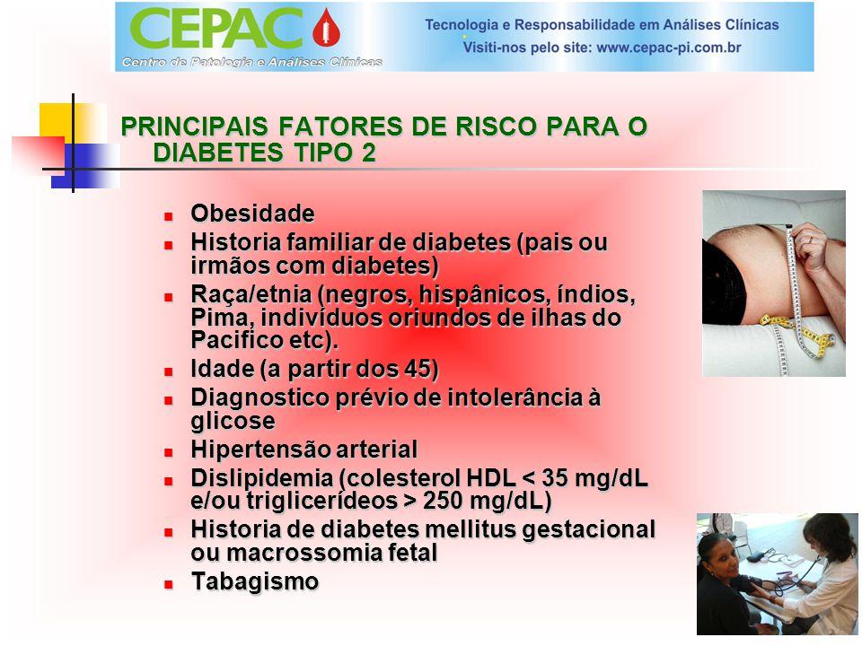PRINCIPAIS FATORES DE RISCO PARA O DIABETES TIPO 2 Obesidade Historia familiar de diabetes (pais ou irmãos com diabetes) Raça/etnia (negros, hispânico