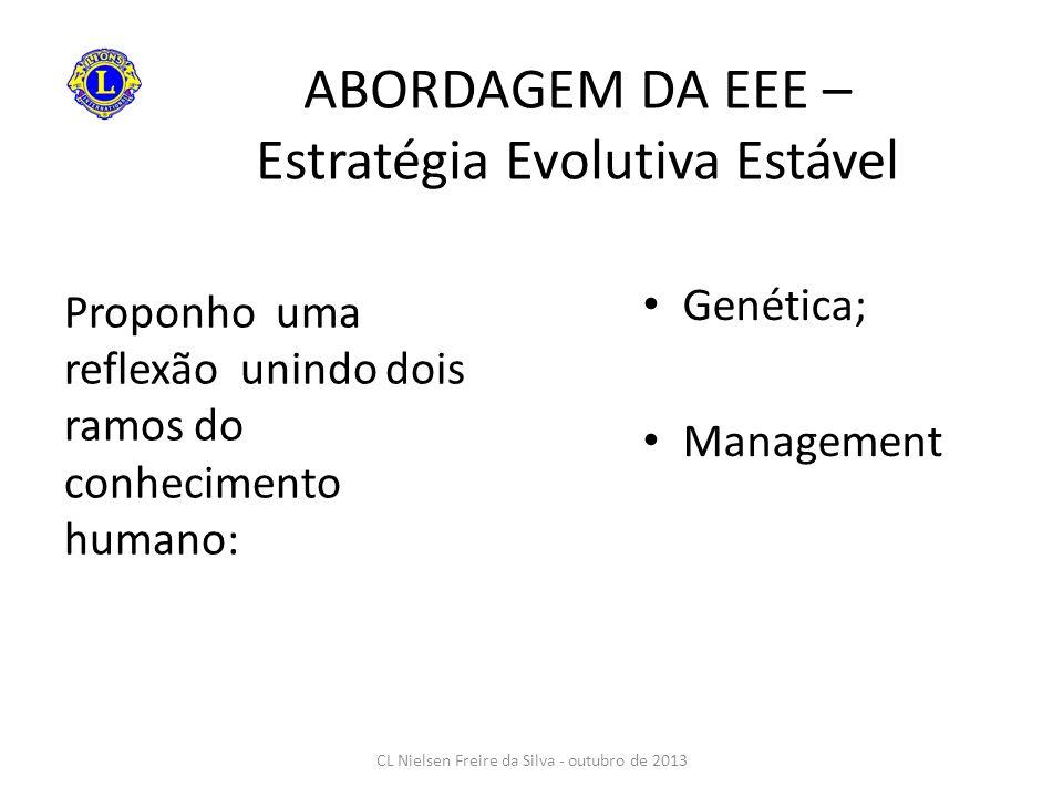 Genética; Management Proponho uma reflexão unindo dois ramos do conhecimento humano: ABORDAGEM DA EEE – Estratégia Evolutiva Estável CL Nielsen Freire