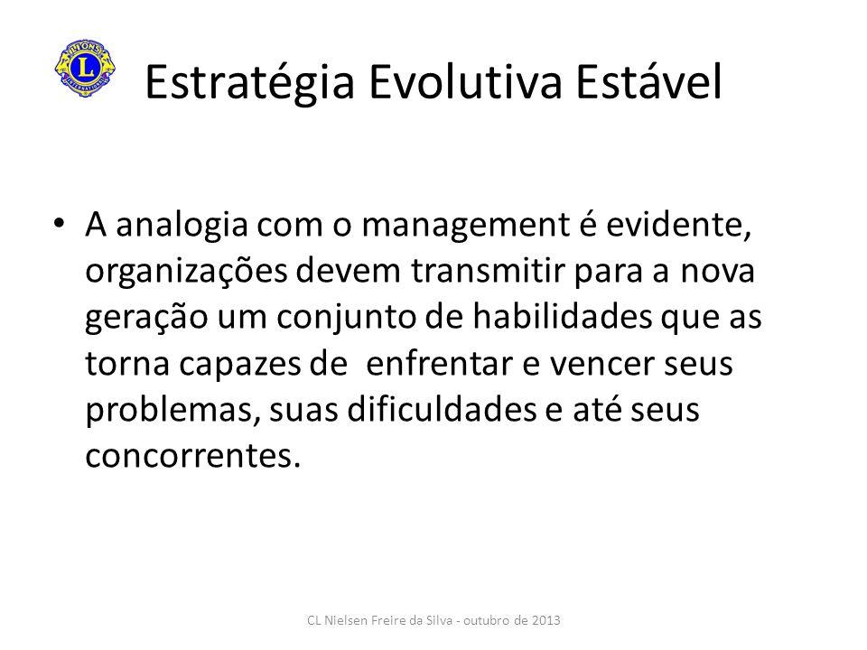 Estratégia Evolutiva Estável A analogia com o management é evidente, organizações devem transmitir para a nova geração um conjunto de habilidades que as torna capazes de enfrentar e vencer seus problemas, suas dificuldades e até seus concorrentes.