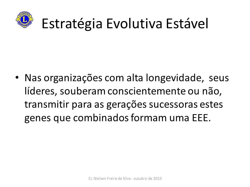 Estratégia Evolutiva Estável Nas organizações com alta longevidade, seus líderes, souberam conscientemente ou não, transmitir para as gerações sucessoras estes genes que combinados formam uma EEE.