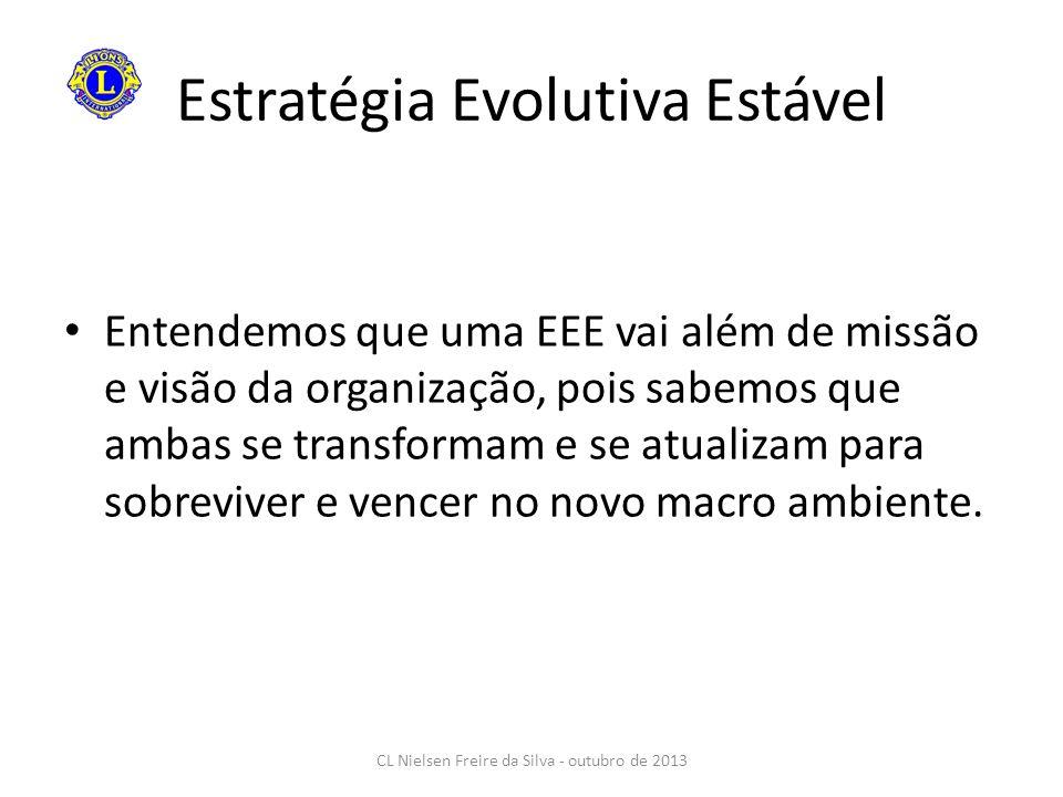 Estratégia Evolutiva Estável Entendemos que uma EEE vai além de missão e visão da organização, pois sabemos que ambas se transformam e se atualizam para sobreviver e vencer no novo macro ambiente.