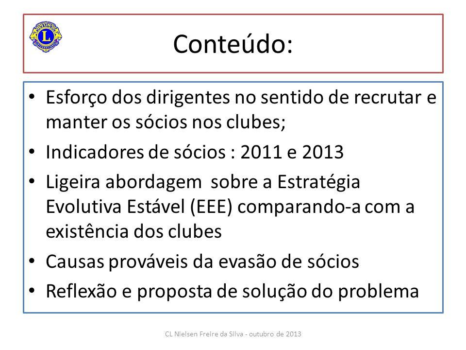 Conteúdo: Esforço dos dirigentes no sentido de recrutar e manter os sócios nos clubes; Indicadores de sócios : 2011 e 2013 Ligeira abordagem sobre a E
