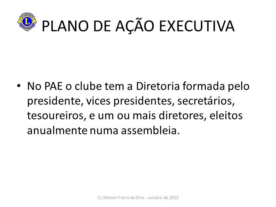 PLANO DE AÇÃO EXECUTIVA No PAE o clube tem a Diretoria formada pelo presidente, vices presidentes, secretários, tesoureiros, e um ou mais diretores, eleitos anualmente numa assembleia.