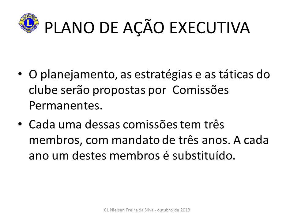 PLANO DE AÇÃO EXECUTIVA O planejamento, as estratégias e as táticas do clube serão propostas por Comissões Permanentes. Cada uma dessas comissões tem
