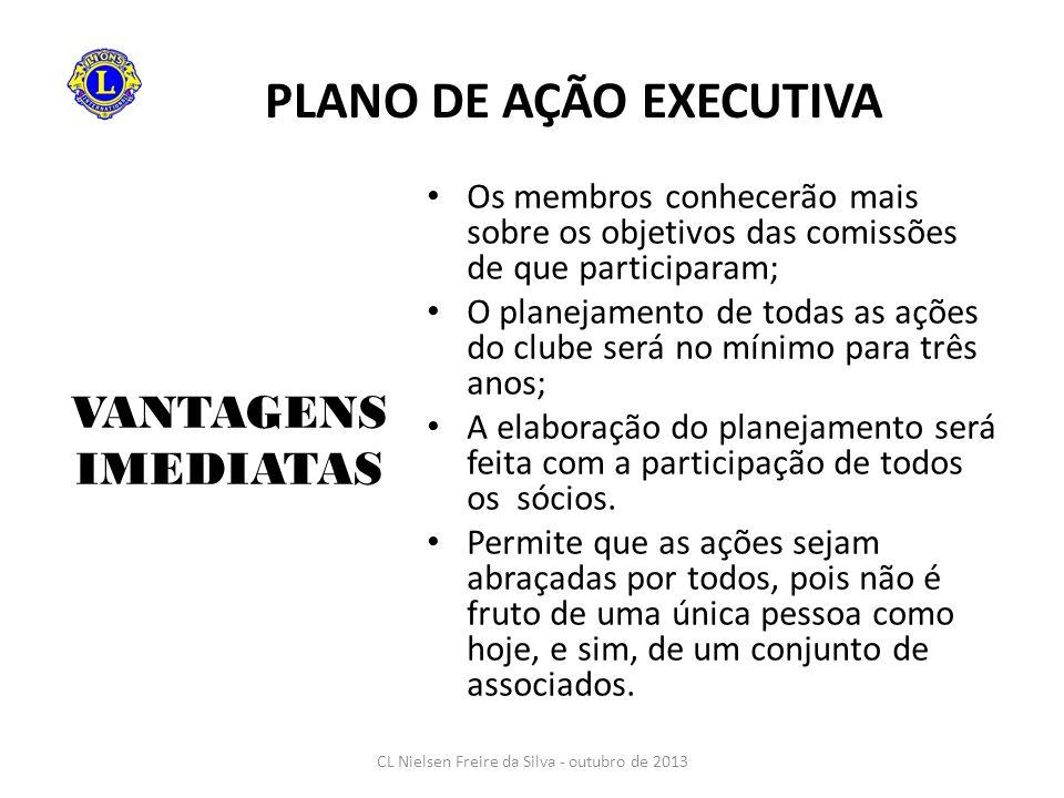 PLANO DE AÇÃO EXECUTIVA Os membros conhecerão mais sobre os objetivos das comissões de que participaram; O planejamento de todas as ações do clube ser