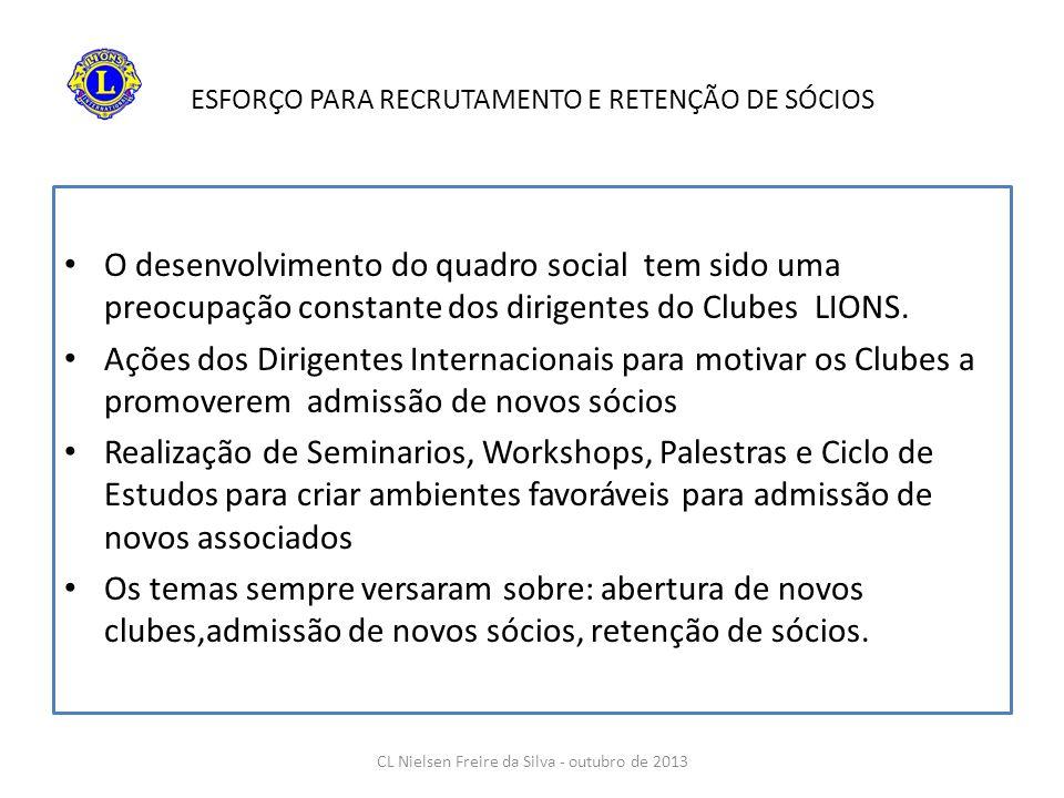 ESFORÇO PARA RECRUTAMENTO E RETENÇÃO DE SÓCIOS O desenvolvimento do quadro social tem sido uma preocupação constante dos dirigentes do Clubes LIONS. A