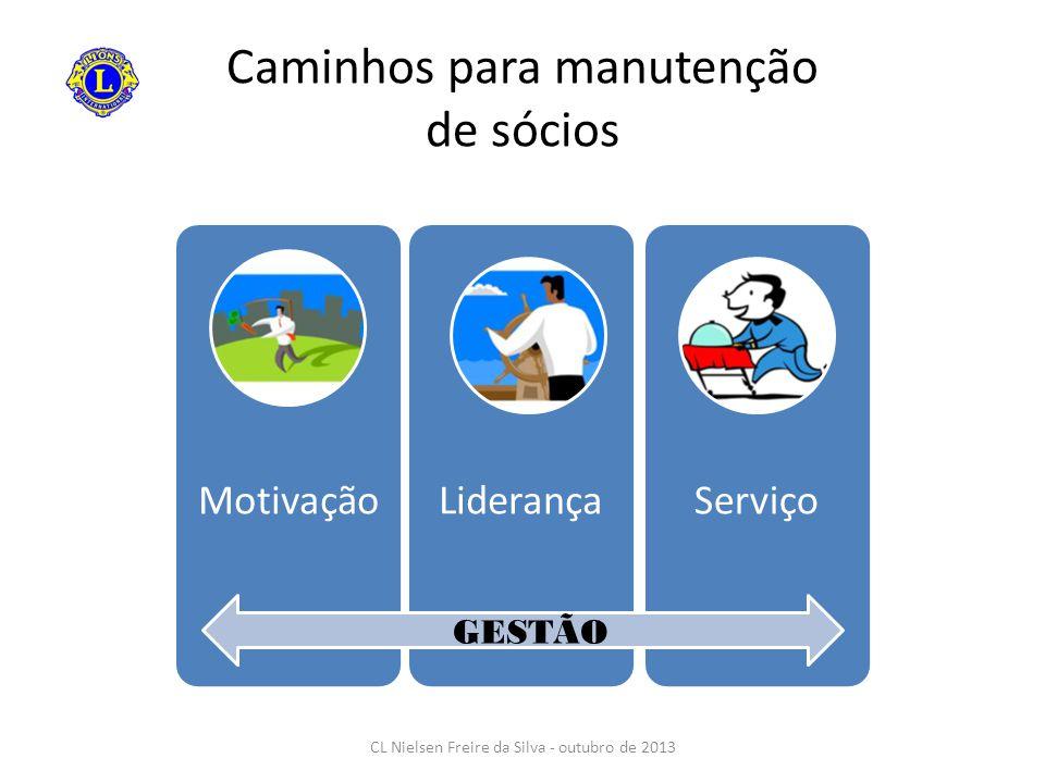 Caminhos para manutenção de sócios MotivaçãoLiderançaServiço GESTÃO CL Nielsen Freire da Silva - outubro de 2013