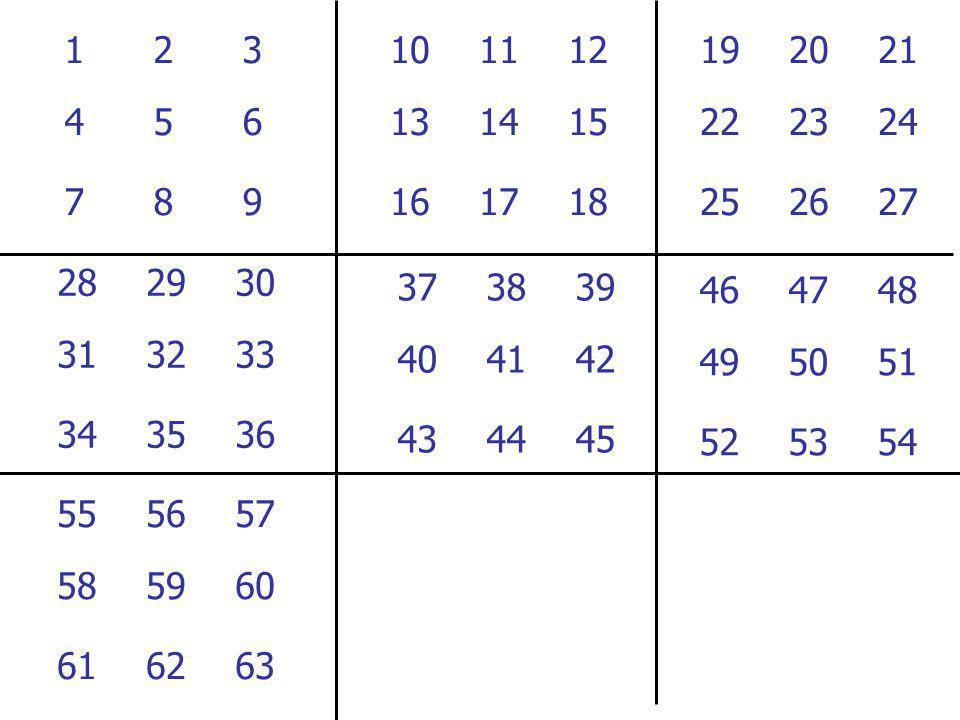 0 PADRONIZAÇÃO 54 1 2 3 4 5 6 7 8 9 10 11 12 13 14 15 16 17 18 19 20 21 22 23 24 25 26 27 28 29 30 31 32 33 34 35 63 37 38 39 40 41 42 44 45 46 47 48