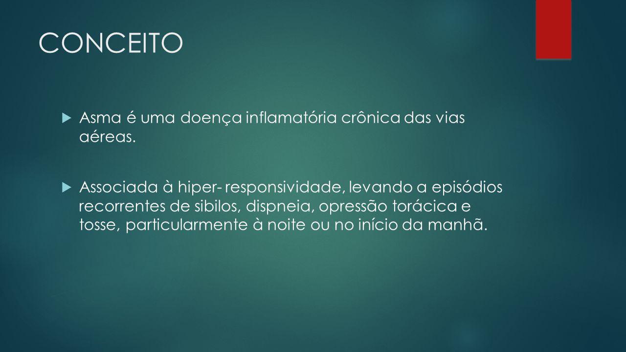 CONCEITO Asma é uma doença inflamatória crônica das vias aéreas. Associada à hiper- responsividade, levando a episódios recorrentes de sibilos, dispne