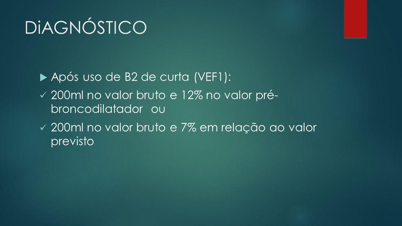DiAGNÓSTICO Após uso de B2 de curta (VEF1): 200ml no valor bruto e 12% no valor pré- broncodilatador ou 200ml no valor bruto e 7% em relação ao valor