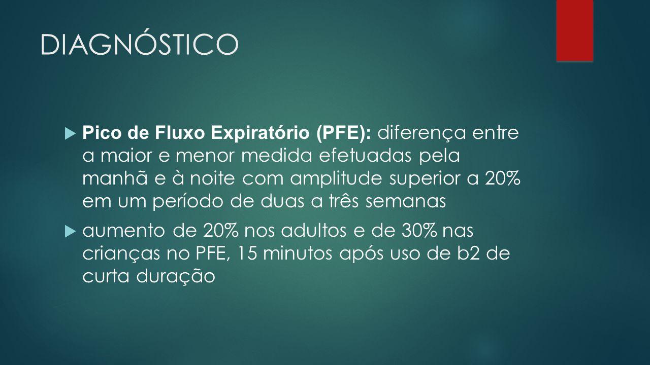 DIAGNÓSTICO Pico de Fluxo Expiratório (PFE): diferença entre a maior e menor medida efetuadas pela manhã e à noite com amplitude superior a 20% em um