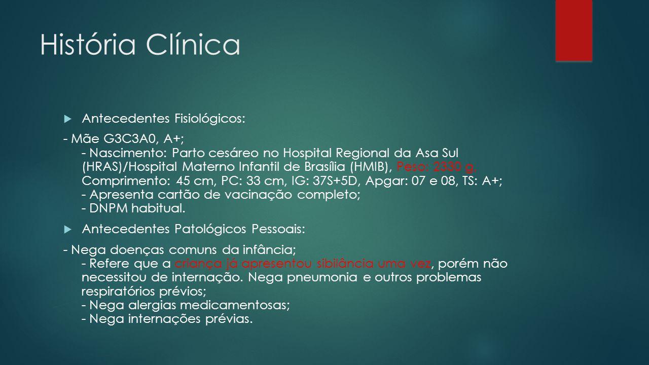 História Clínica Antecedentes Fisiológicos: - Mãe G3C3A0, A+; - Nascimento: Parto cesáreo no Hospital Regional da Asa Sul (HRAS)/Hospital Materno Infa