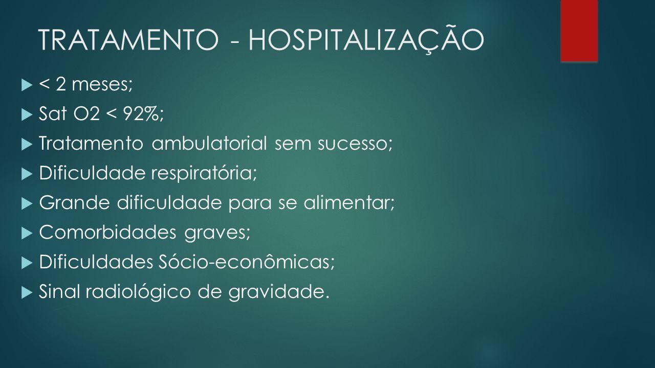 TRATAMENTO - HOSPITALIZAÇÃO < 2 meses; Sat O2 < 92%; Tratamento ambulatorial sem sucesso; Dificuldade respiratória; Grande dificuldade para se aliment