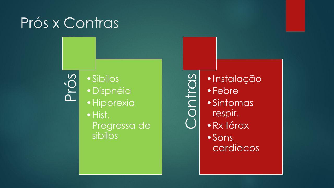 Prós x Contras Prós Sibilos Dispnéia Hiporexia Hist. Pregressa de sibilos Contras Instalação Febre Sintomas respir. Rx tórax Sons cardíacos
