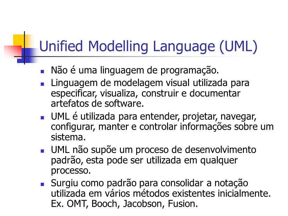 Unified Modelling Language (UML) Não é uma linguagem de programação.