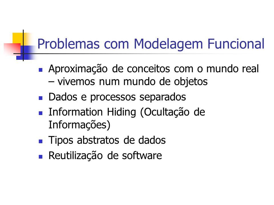 Problemas com Modelagem Funcional Aproximação de conceitos com o mundo real – vivemos num mundo de objetos Dados e processos separados Information Hiding (Ocultação de Informações) Tipos abstratos de dados Reutilização de software